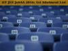 JEE JoSAA 2016: 1st Allotment List Out, IITB Popular Among Top Rankers
