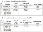 Bu Announced Fee Structure For Phd Courses