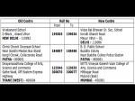 Change Examination Centre Cpt Examination At Delhi Patna Thane