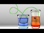 Introduction Tp Chemical Reactions Online Course By Duke University