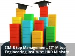 Iim B Top Management Iit M Top Engineering Institute Hrd Ministry