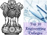 India Rankings 2016 Nirf Top 10 Engineering Institutions