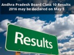 Andhra Pradesh Board Class 10 Results 2016 May Be Declared On May