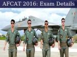 Afcat 2016 Exam Details