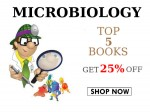 Why Should You Plan Your Career In Microbiology Pros Cons And More
