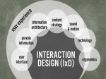 Upes Launches Masters Course M Des Interaction Design