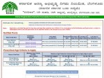 Kfdc Recruitment 2019 For Forest Watchers Apply Before 06 March
