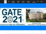 Gate Result 2021 Date And Download Link To Check
