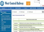 West Central Railway Recruitment 2021 For House Officer Posts Through Walk In Interview On July