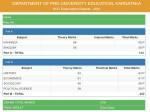 Karnataka 2nd Puc Result Marksheet Download