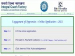 Integral Coach Factory Recruitment 2021 For 792 Trade Apprentice Posts At Icf Notification Download