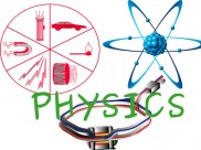 Physics Syllabus for JEE Main 2014 Examination