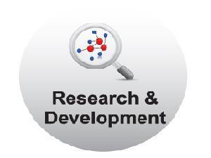 R&D Hiring May Increase Upto 20% This Yr