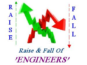 The Quantity & Quality Of Engineers