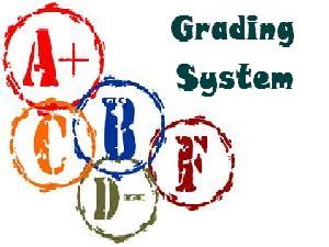 cbse grading system good or bad Grading system its contained a information of student and also contained of student grades that will compute true computer per subject 1st grading up to 4th grading.