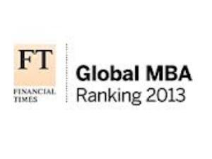Harvard B-School tops in MBA Ranking