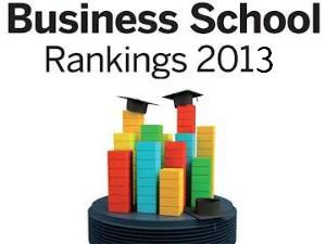 Times Group TNS B-school Survey 2013
