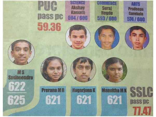 Karnataka Board Exam 2013 Toppers