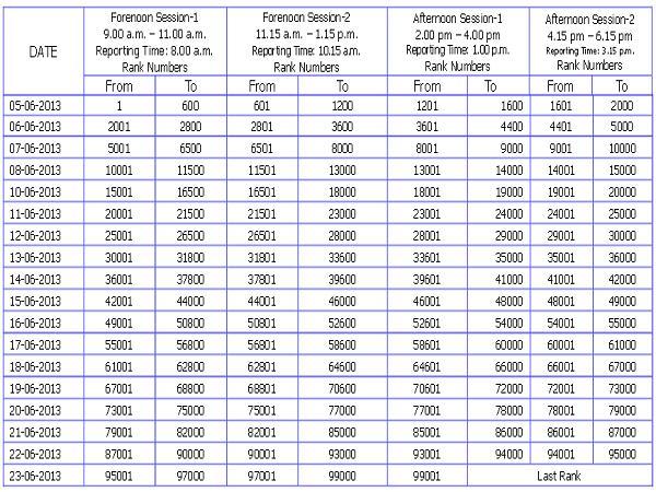 Karnataka CET 2013 counseling Dates