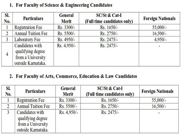Fee Structure for Ph.D courses at BU