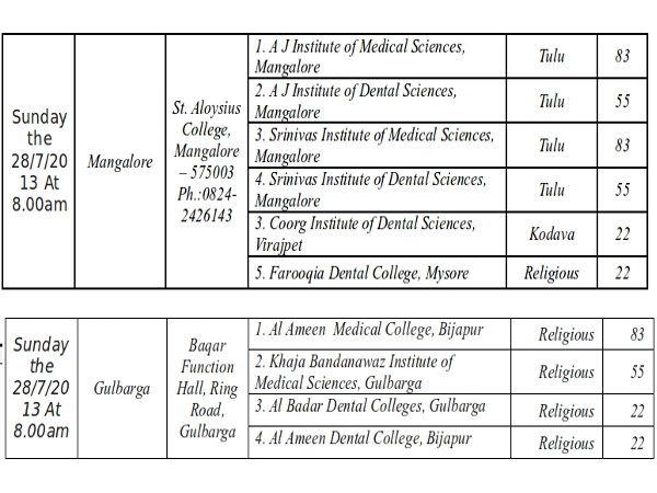 Participating Institutes for Counselling