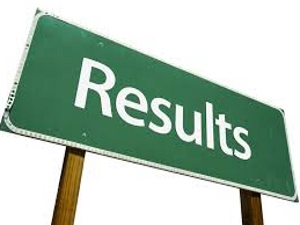 2nd PUC Supply Exam results declared