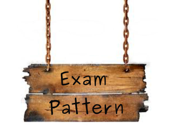 Exam Pattern for UPSC SCRA-2014