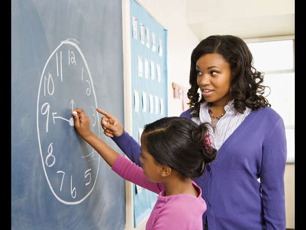 Teach Student's To Analyse Problems