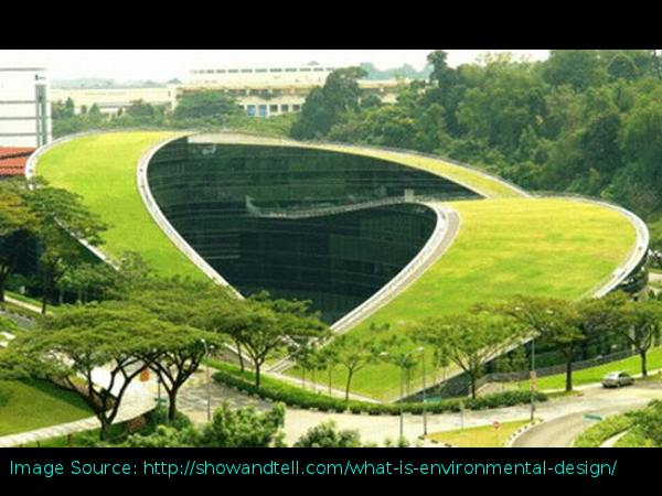What Is Environmental Design And Its Scope Careerindia