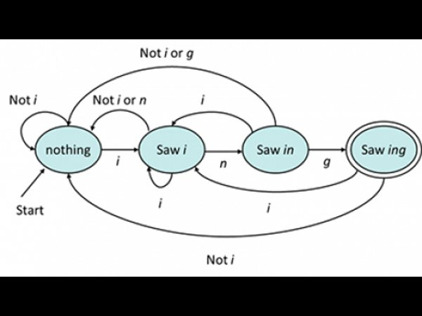 Free online course on Automata