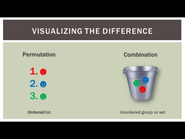 Permutation & Combination for Banking Exams - 1
