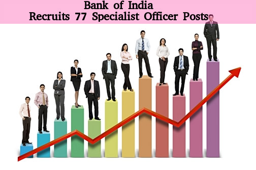 Bank of India Recruits 77 Specialist Officer Posts