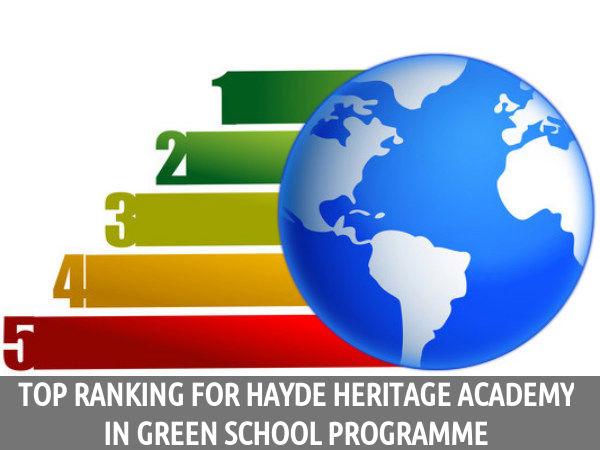 Top Ranking for Hayde Heritage Academy