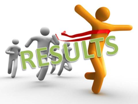 CA CPT Final Exams Results 2016 Declared