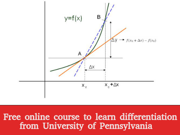 Free online course to learn differentiation
