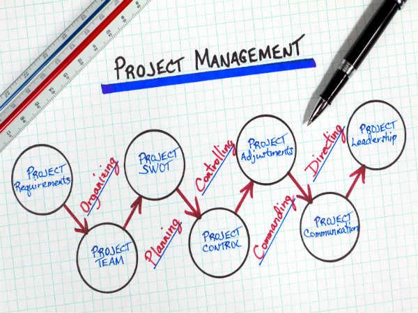 Learn techniques for efficient Project Management