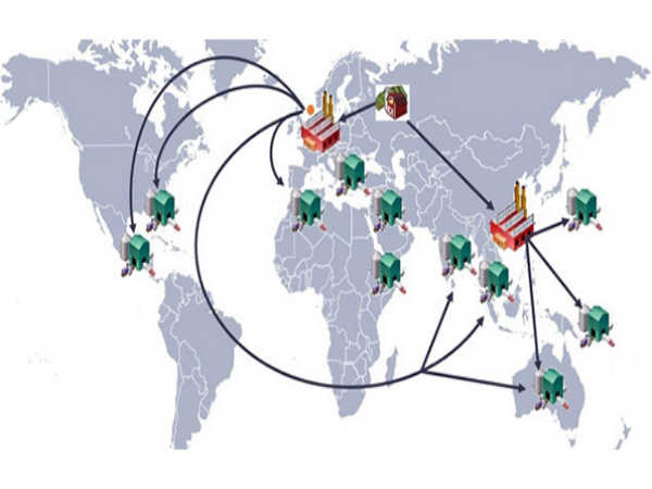 Online Course on Global Supply Chains : Apply Now!
