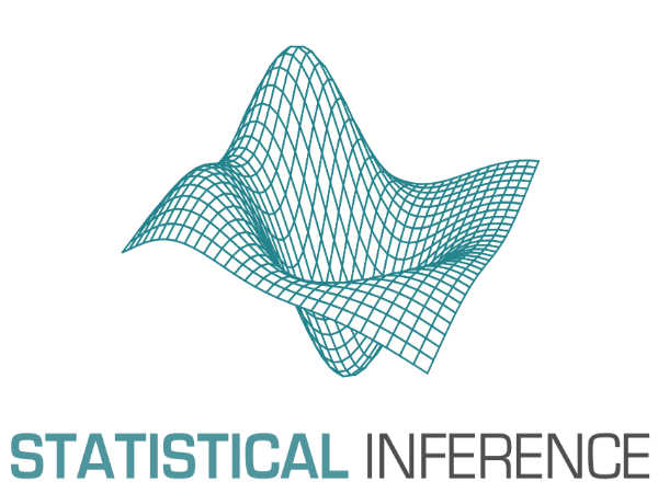 Statistical Interference