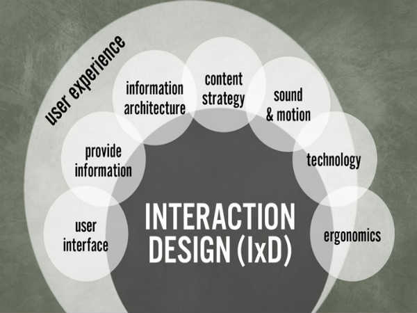 UPES Launches Masters Course in Interaction Design