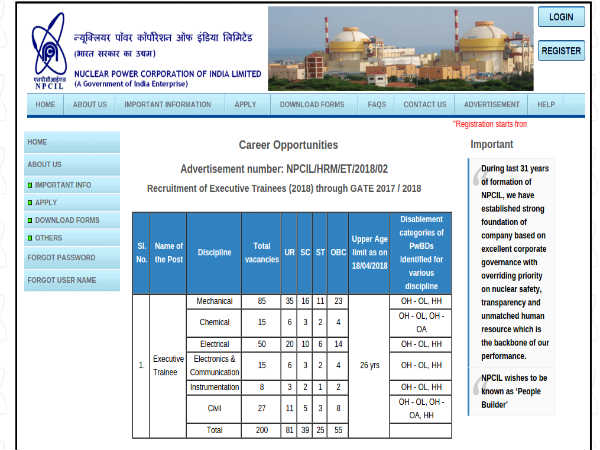 <strong>NPCIL Recruitment 2018 For Engineers</strong>
