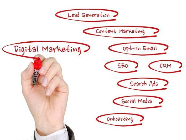 All About Career In Digital Marketing