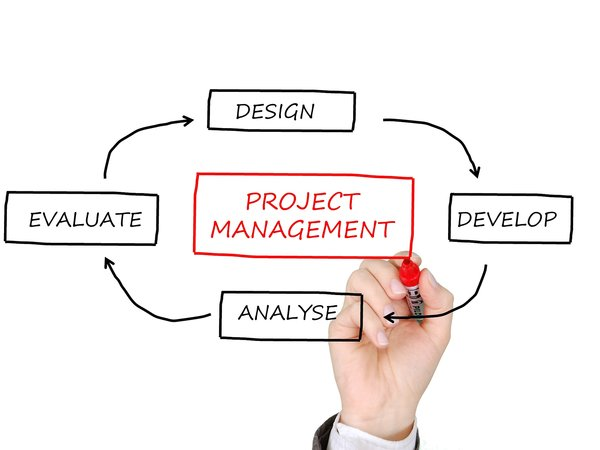 Best Online Courses In Project Management