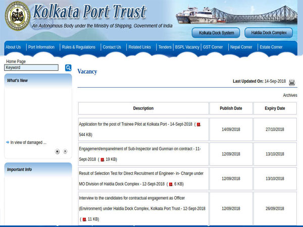 Kolkata Port Trust Recruitment 2018 For Pilots: Earn Up To INR 54500