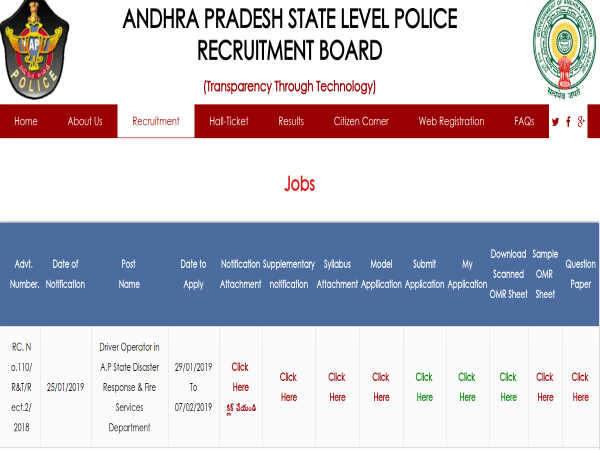 AP Police Recruitment 2019 For Drivers