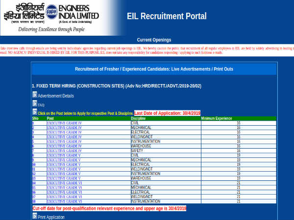 EIL Recruitment 2019 For Executive Posts