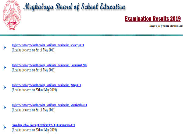 MBOSE Result 2019 Declared