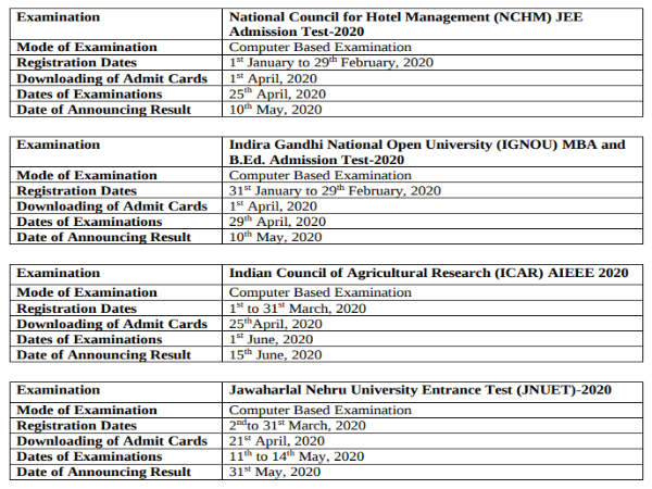 NCHM, IGNOU, ICAR And JNUET Exam Dates 2020