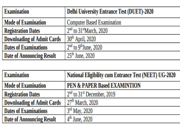 NEET UG And DUET Exam Dates 2020