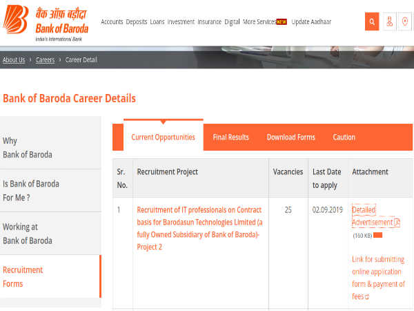 Bank of Baroda Recruitment: Apply Online For IT Professionals Post Before September 02