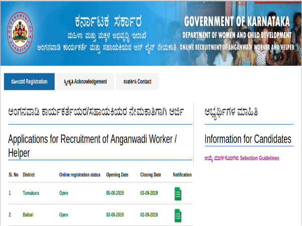 WCD Ballari Recruitment: Apply Online For 228 Anganwadi Workers And Helpers Post
